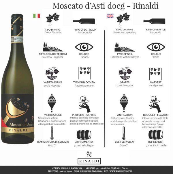 Moscato d'Asti, caratteristiche vino Rinaldi