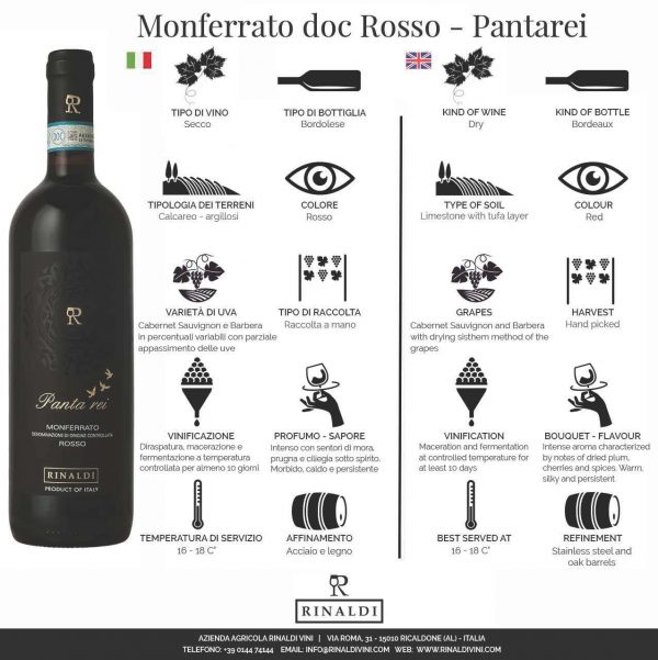 scheda tecnica vino Pantarei Piemonte