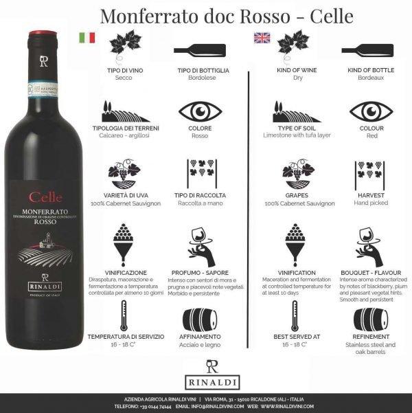 Monferrato Rosso Celle